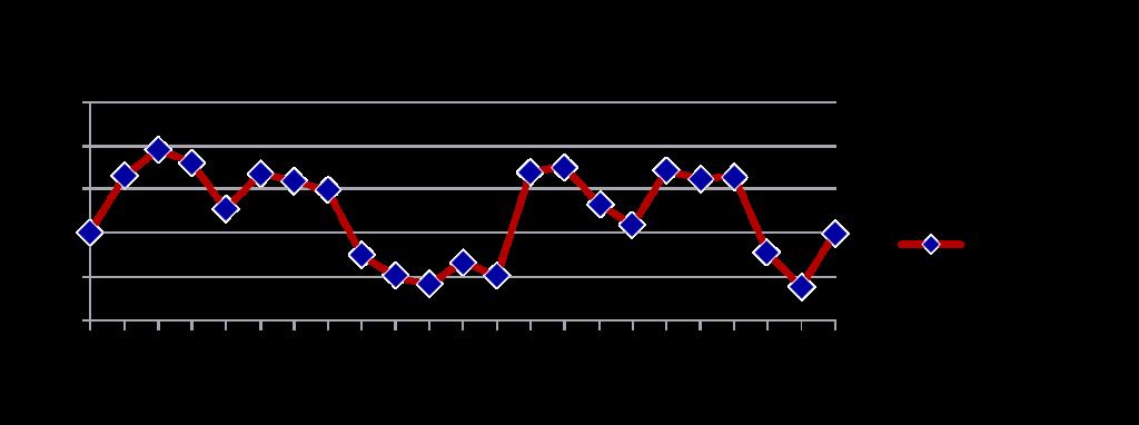 Ranking-CR-grafico