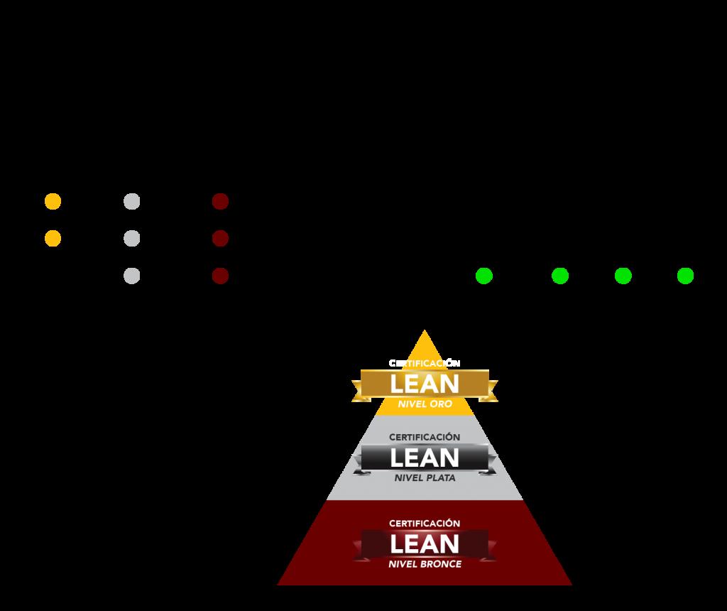 lean-03